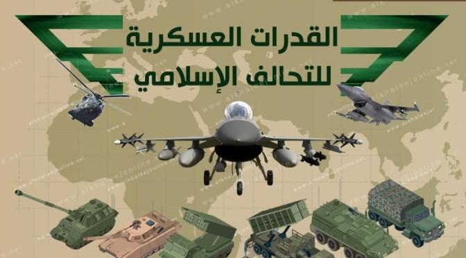 Королевство приветствует удаление имени коалиции арабских государства из списка сторон, отвественных за насилие в отношении гражданских лиц