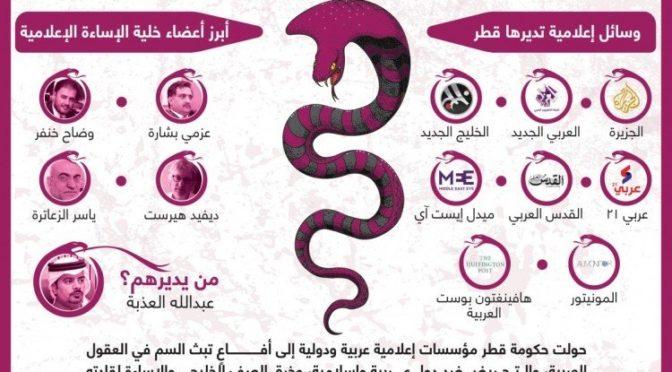 аль-Джубейр: Иран является первым спосором терроризма в мире