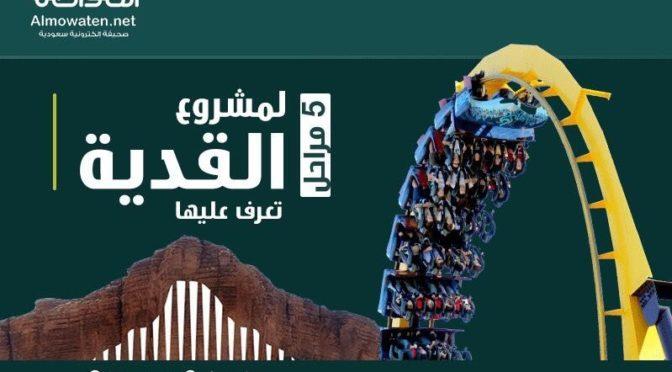 Служитель Двух Святынь почтил своим визитом закладку первого камня проекта аль-Киддия