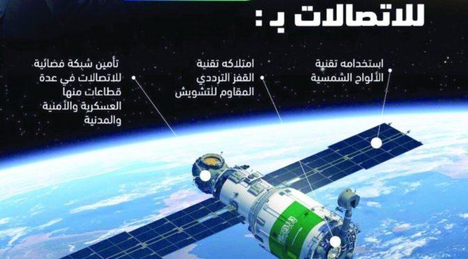 Королевство в клубе космической промышленности