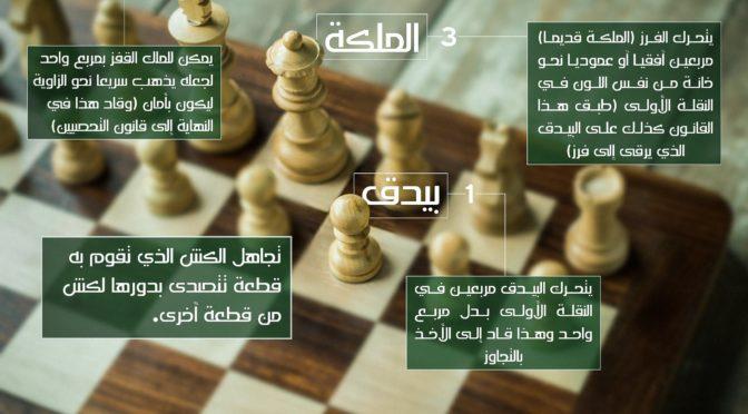 Международный шахматный турнир в Джидде завершился рядом побед
