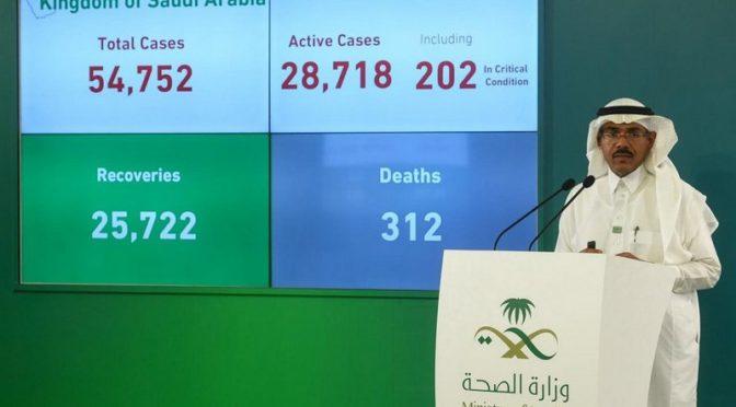 Состоялось 88-е совещание Комитета по предотвращению распространения коронавируса