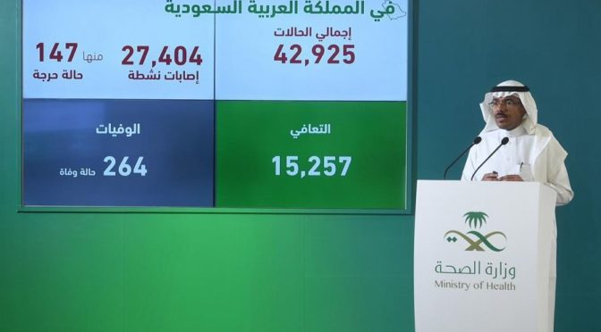 Министерство здравоохранения: В Королевстве зафиксировано 2840 новых случаев заражения коронавирусом, общее число инфицированных достигло 52016